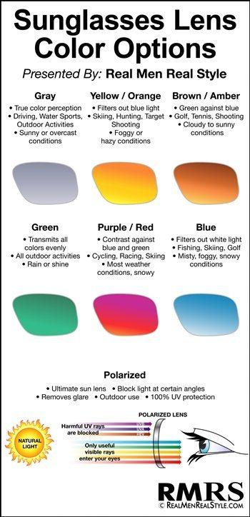 sunglass lens colors   28 images   how important is lens