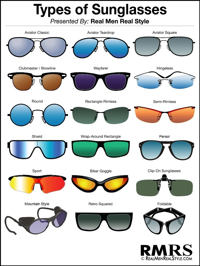 Glasses Frames Style Names : Buying Men s Sunglasses Sunglass Style Guide How To ...