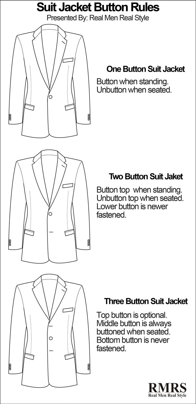 10 Suit Jacket Style Details Men Should Know Suit Jackets Silhouettes Buttons Single Vs Double