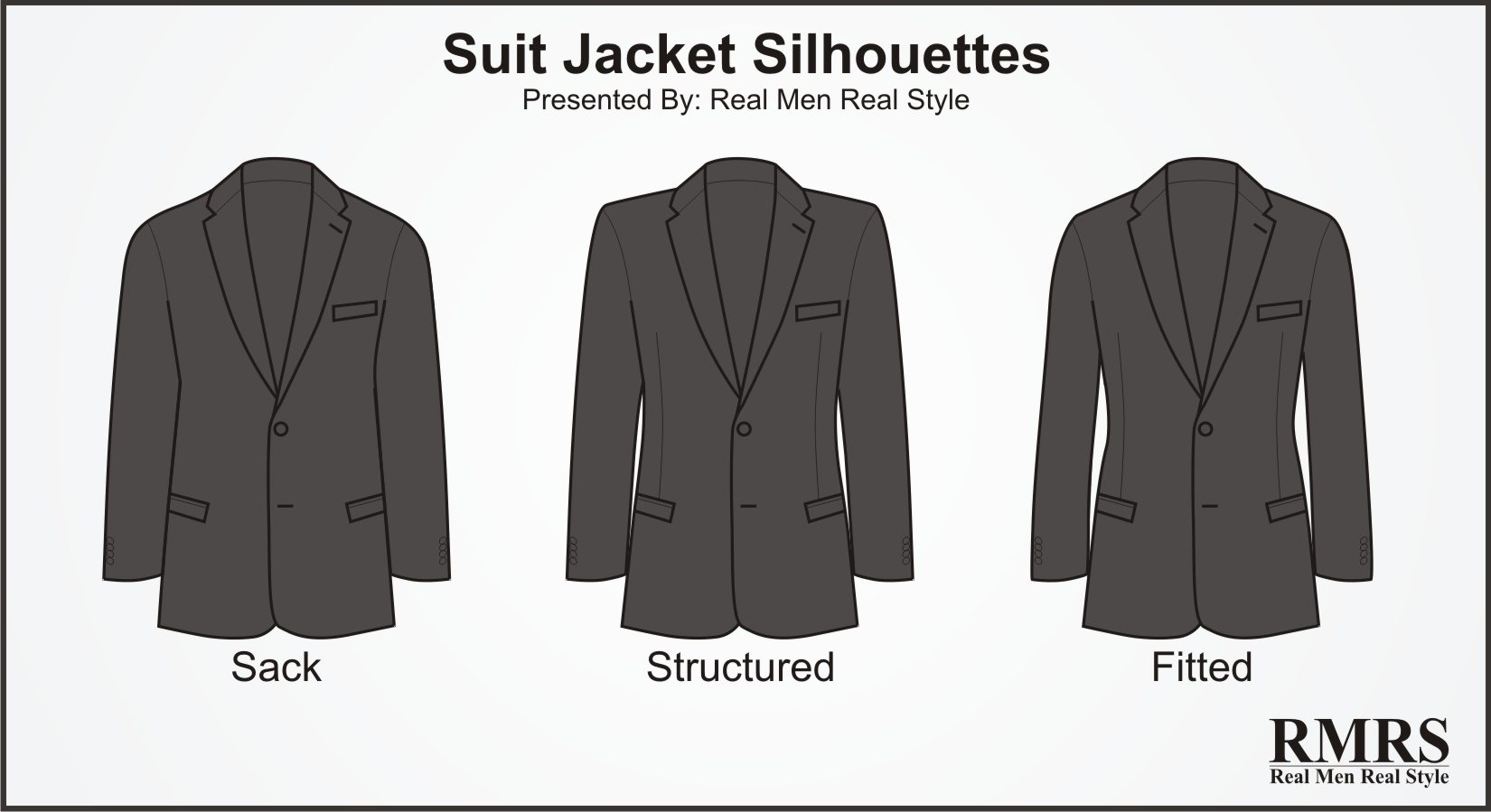 Styles Of Mens Coats