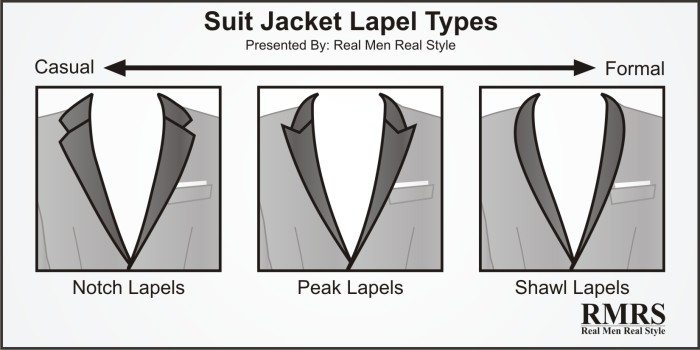 10 Suit Jacket Style Details Men Should Know | Suit Jackets ...
