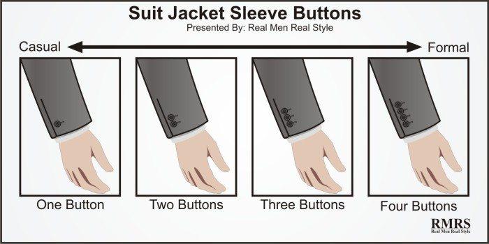 Men\u0027s Sleeve Buttons
