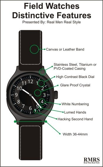 man�s guide to field watches rugged wristwatches with