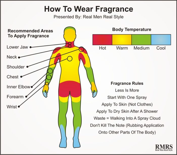 every day carry - fragrance