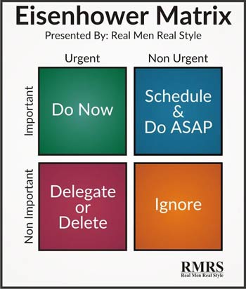prioritizing tasks template - how to prioritize your time avoid distractions staying
