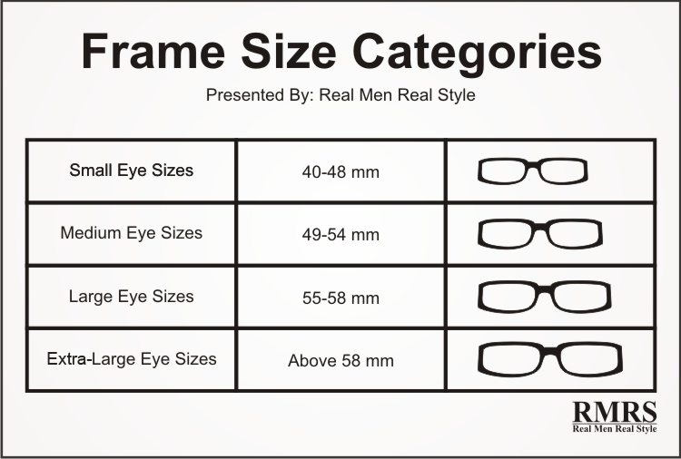 Large Glasses Frame Sizes : 9 Tips On How To Buy Prescription Glasses How To Buy ...