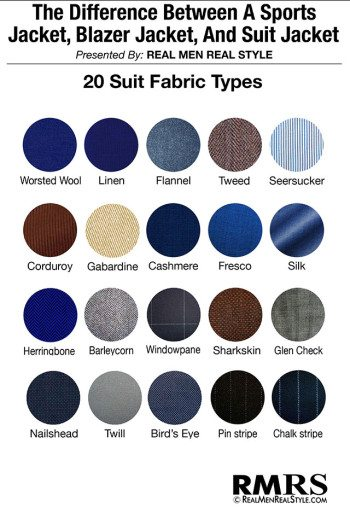 Custom Suit Fabrics Weaves Types Of Suit Fabric Weaves