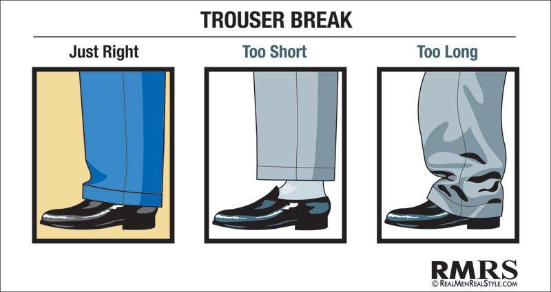 Trouser Breaks Explained