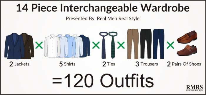 How To Build An Interchangeable Wardrobe | Understanding Clothing