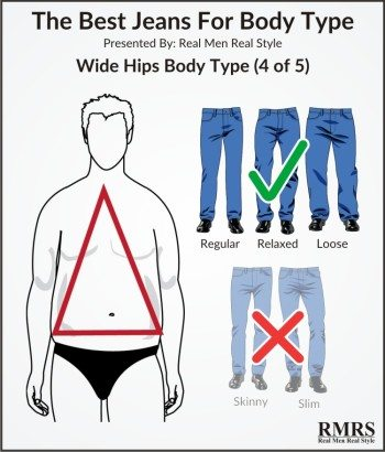 The first thing you need to understand about buying the best jeans for your body is understanding what your body type is. Short, tall, skinny or heavy-set, there's a pair of jeans .