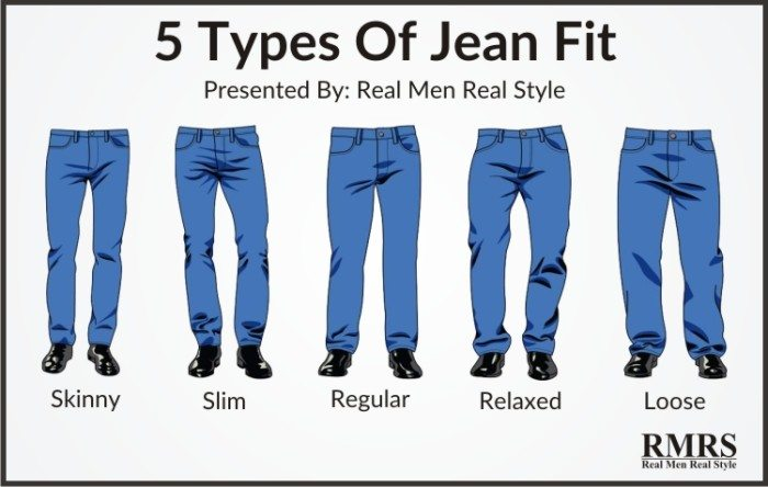 How To Buy The Perfect Pair Of Jeans | 5 Common Denim Styles And ...