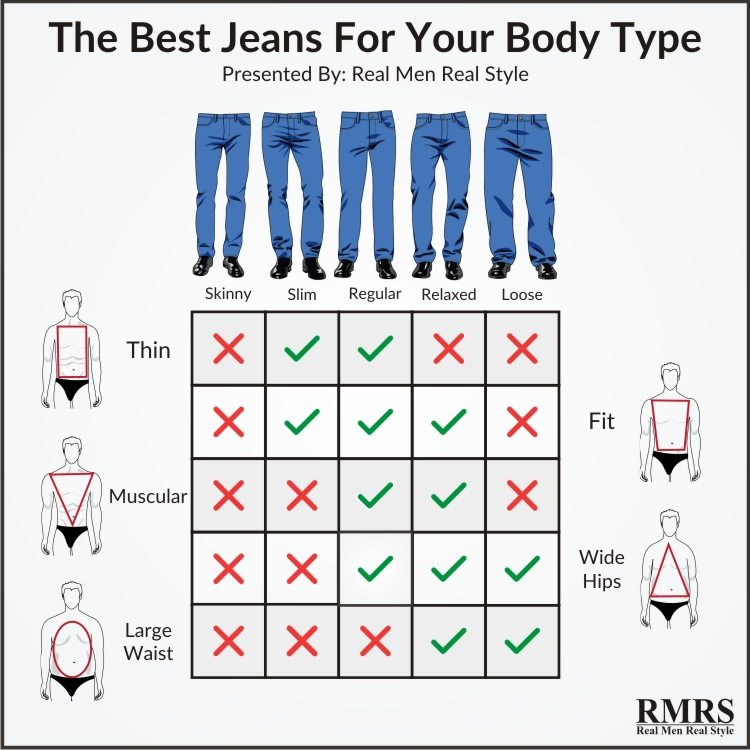 How To Buy The Perfect Pair Of Jeans 5 Common Denim Styles And What 39 S Right For Your Body Type