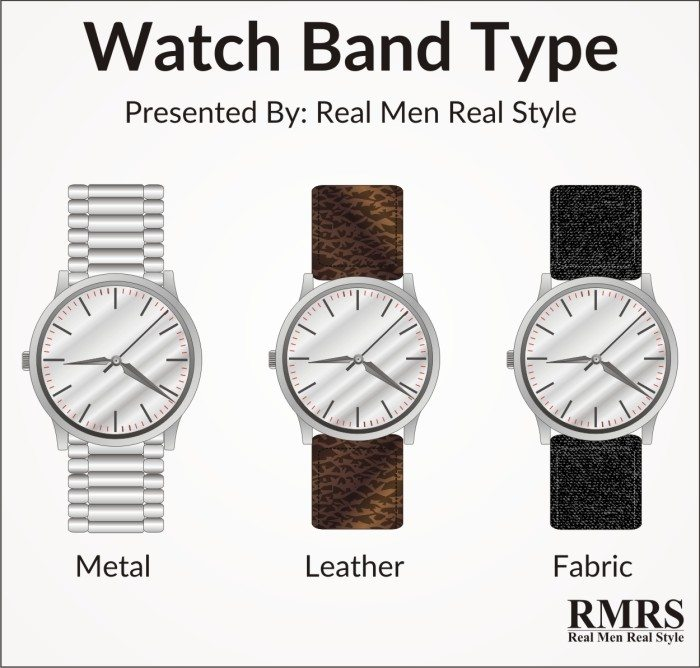Watch Band Type