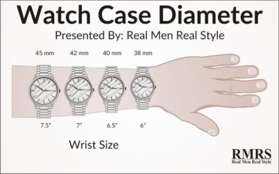 What Is The Right Size Watch For My Wrist? How to Get the