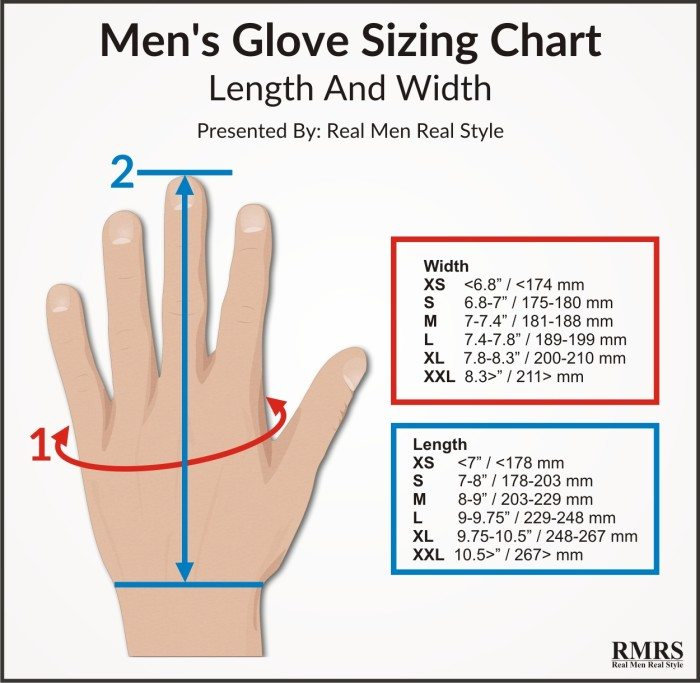 A Man's Guide to Gloves