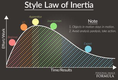 Inertia-horisontal-2