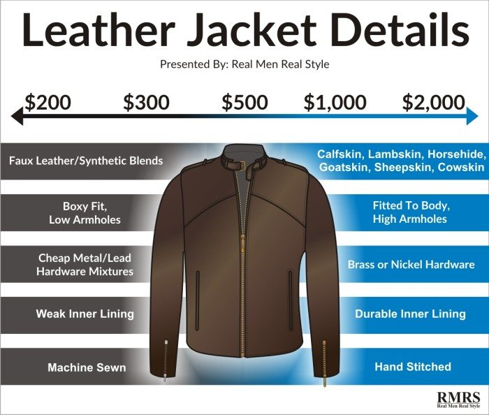Dry Clean Leather Jacket Cost