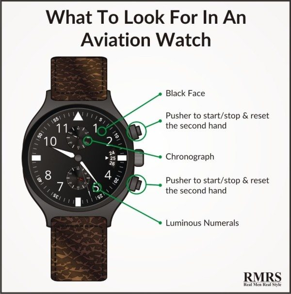 đồng hồ phi công