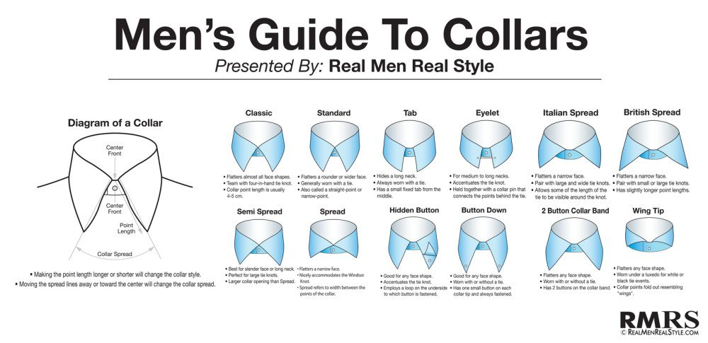 A guide to collars