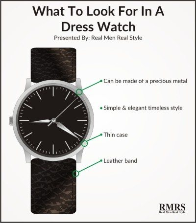 how to draw a watch on your wrist