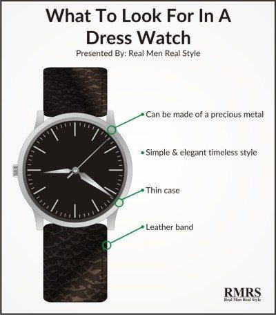 058efb6f3f82 5 Watch Styles Every Man Should Know