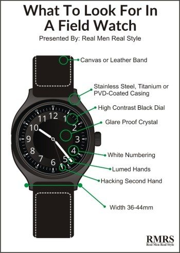 5 watch styles every man should know mens guide to types of field watches fandeluxe Epub