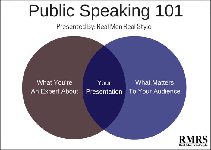 Public Speaking 2