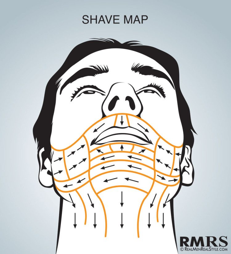 Shave Maps Infographic How To Shave Correctly Which