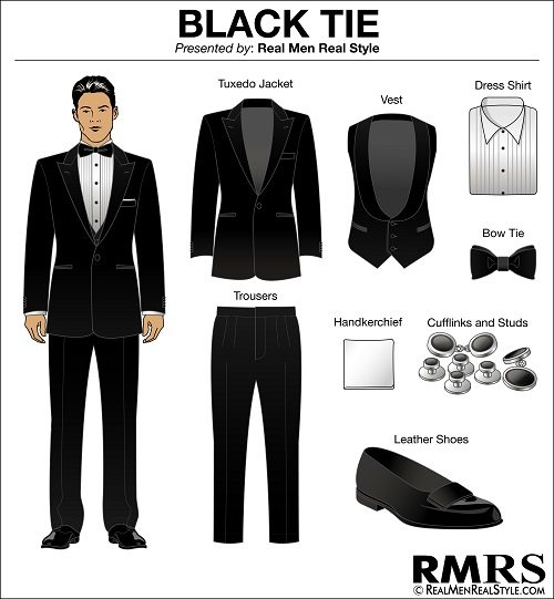 Men S Dress Code Guide 7 Levels Of Dress Code Etiquette Black