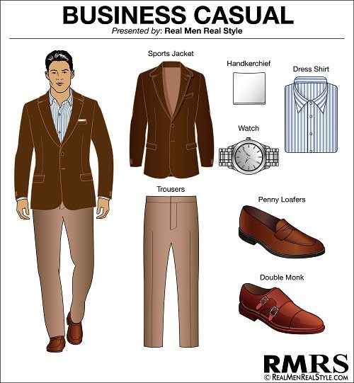 Men's Dress Code Guide