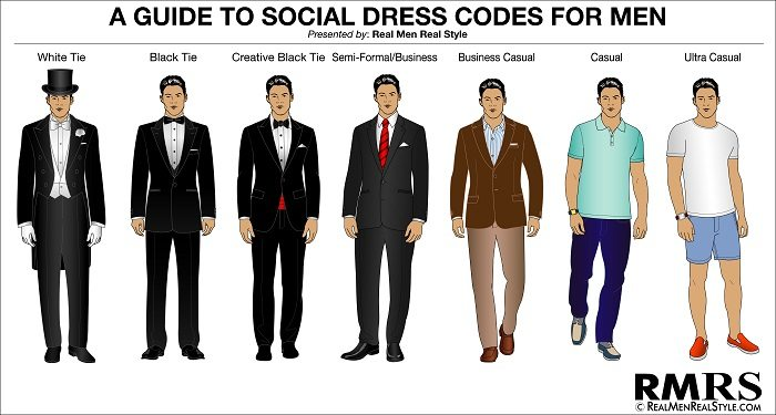 Men's Dress Code Guide | 7 Levels Of Dress Code Etiquette | Black ...