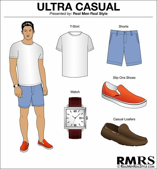 mens dress code guide 7 levels of dress code etiquette