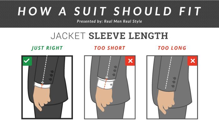 How A Suit Should Fit? Quick Fitting Guide To Look Great In Men's ...