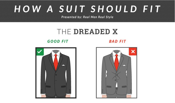 How A Suit Should Fit? Quick Fitting Guide To Look Great In