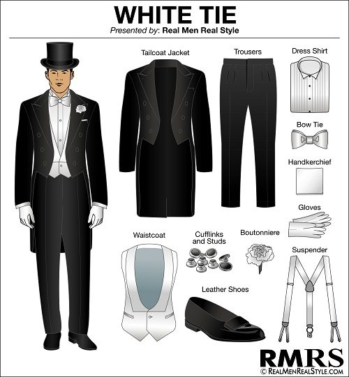 eef972975d7 Men s Dress Code Guide