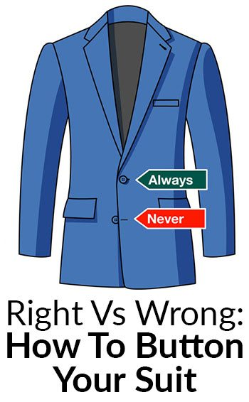 Suit Buttoning Rules For Men | Right Vs Wrong Way To Button Your ...