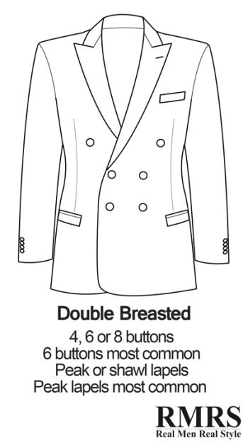 double-breasted-jacket