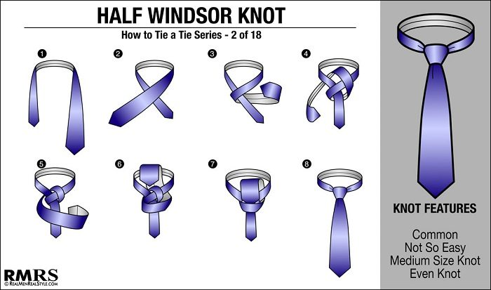 How To Tie A Tie Knot - 17 Different Ways of Tying Necktie Knots Half Windsor Knot Diagram on