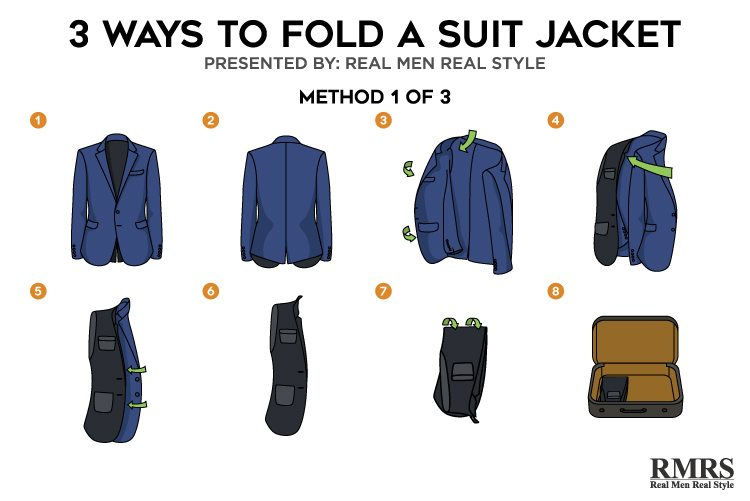 3 ways to fold a suit jacket without damaging it how to for Best way to pack shirts