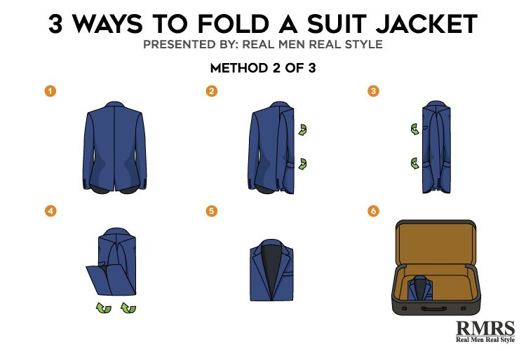 3 Ways To Fold A Suit Jacket Without Damaging It How To