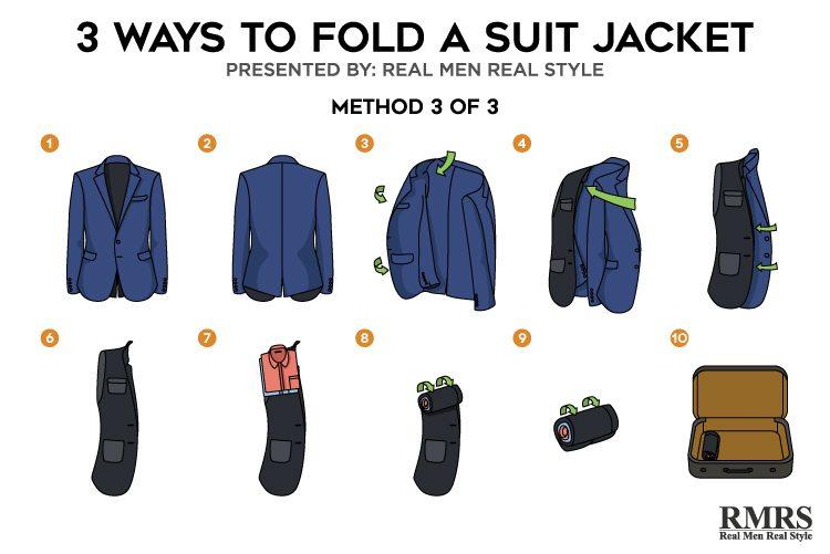 3 Ways to Fold a Coat