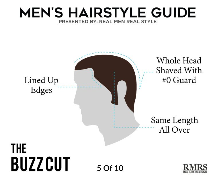 Buzz Cut Hair Styles: Most Attractive Haircuts For Men That