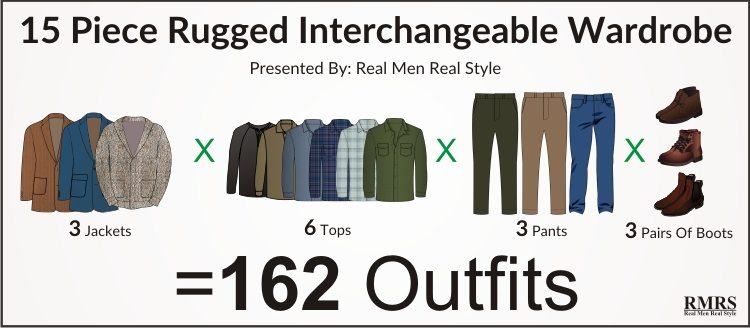 162 Rugged Outfits From 15 Casual Pieces | Interchangeable ...