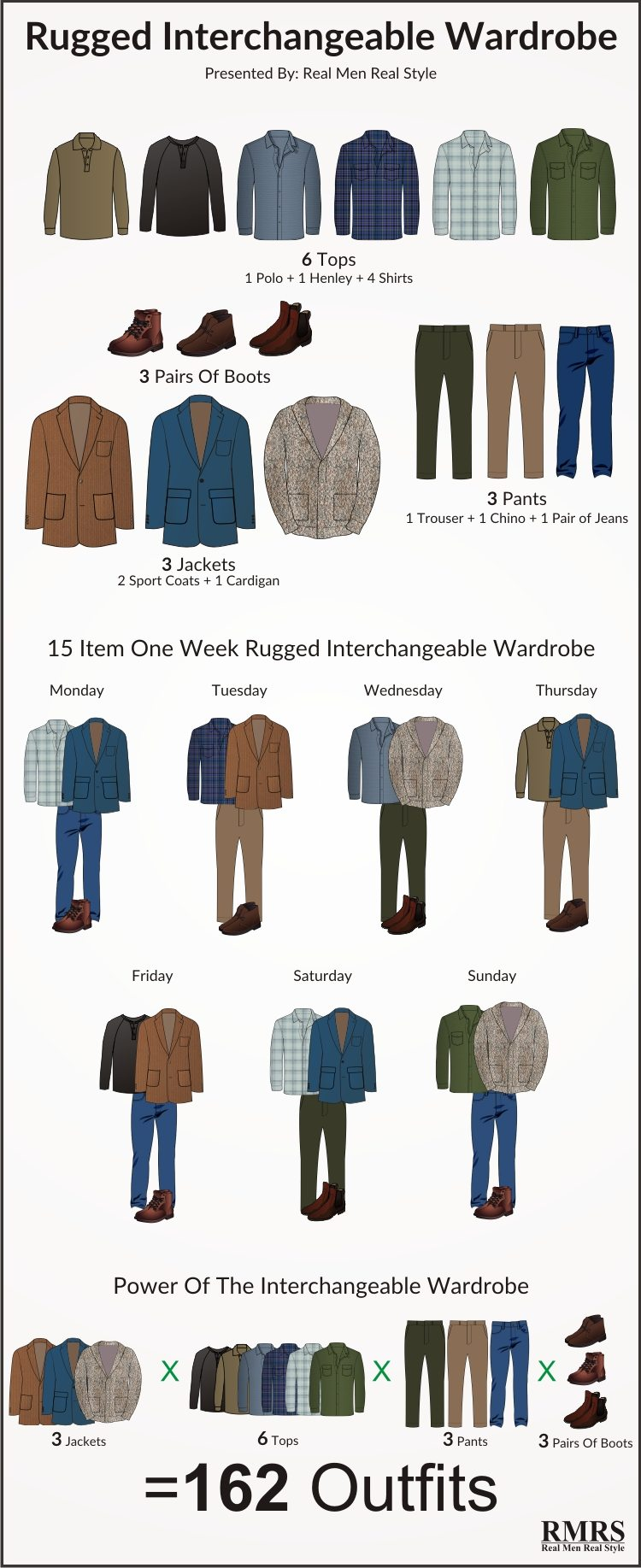 casual-wardrobe-full-infographic