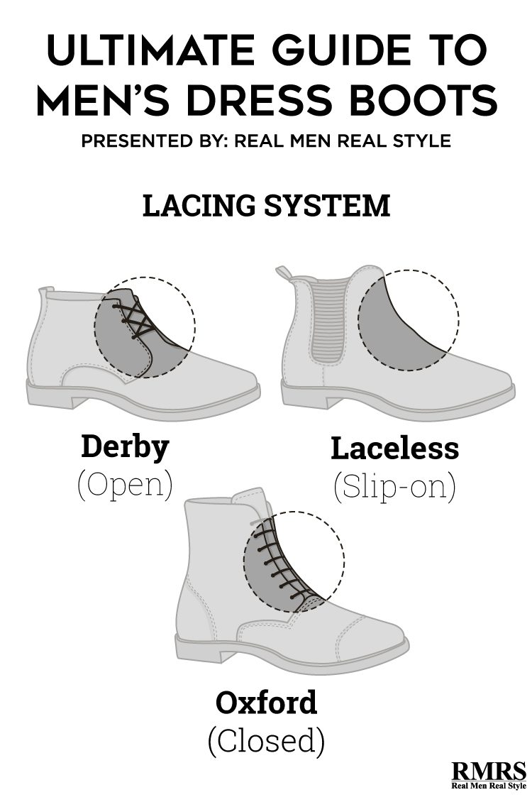 ultimate guide to men s dress boots different boot