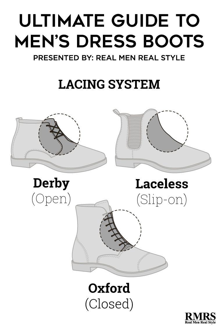 lacing