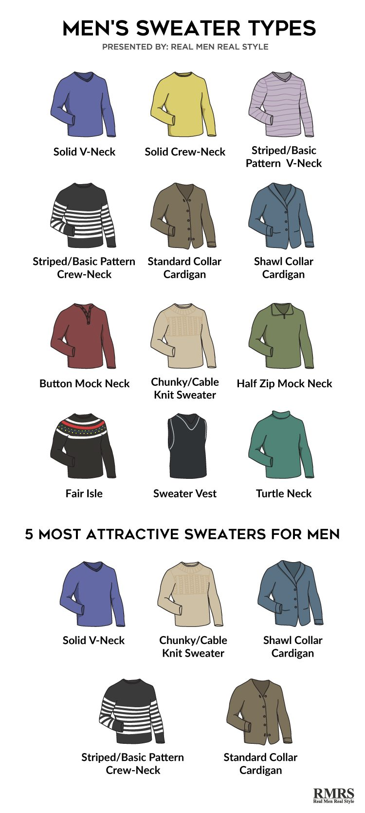 Men S Sweater Types 5 Most Attractive Sweaters For Men