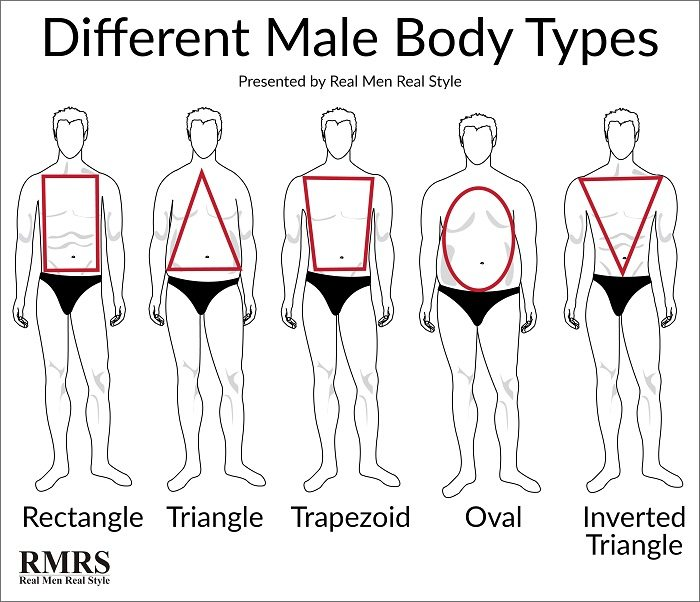 Men's Clothes for Your Body Type: Short Men