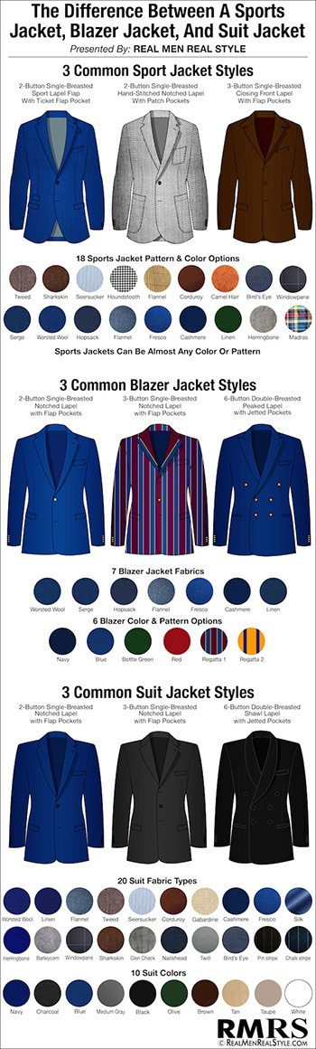 10 Style Mysteries Explained