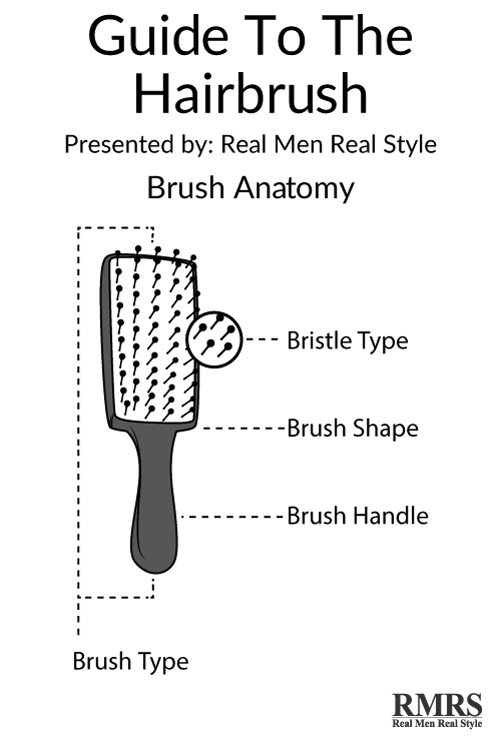 How To Brush Your Hair Correctly Ultimate Guide To Mens Hair